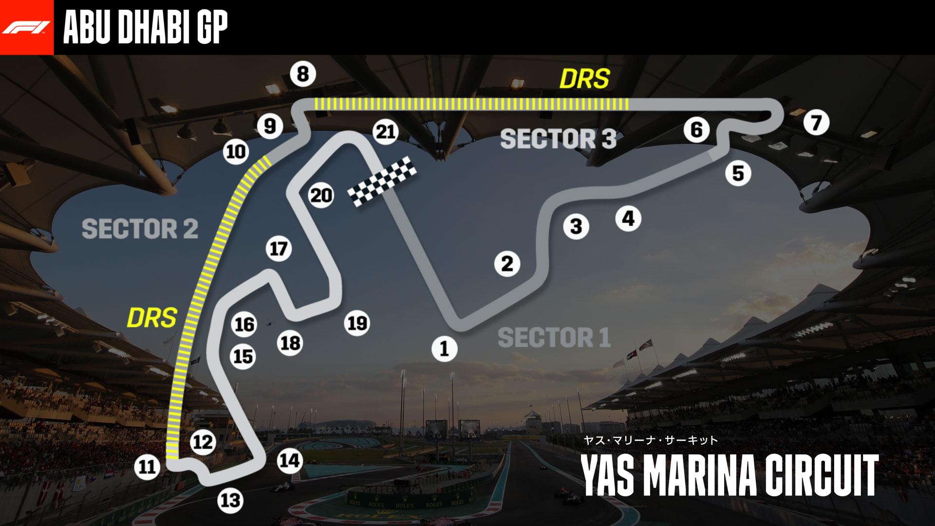 2020-10-01 17 Abu Dhabi United Arab Emirates Yas Marina Circuit