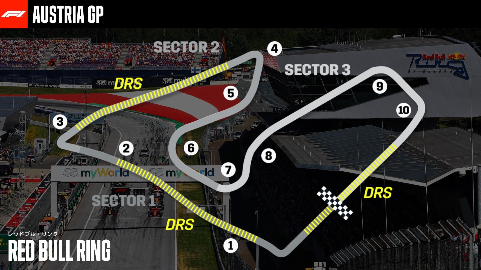 2021-05-22 Austria Circuit F1 Formula 1