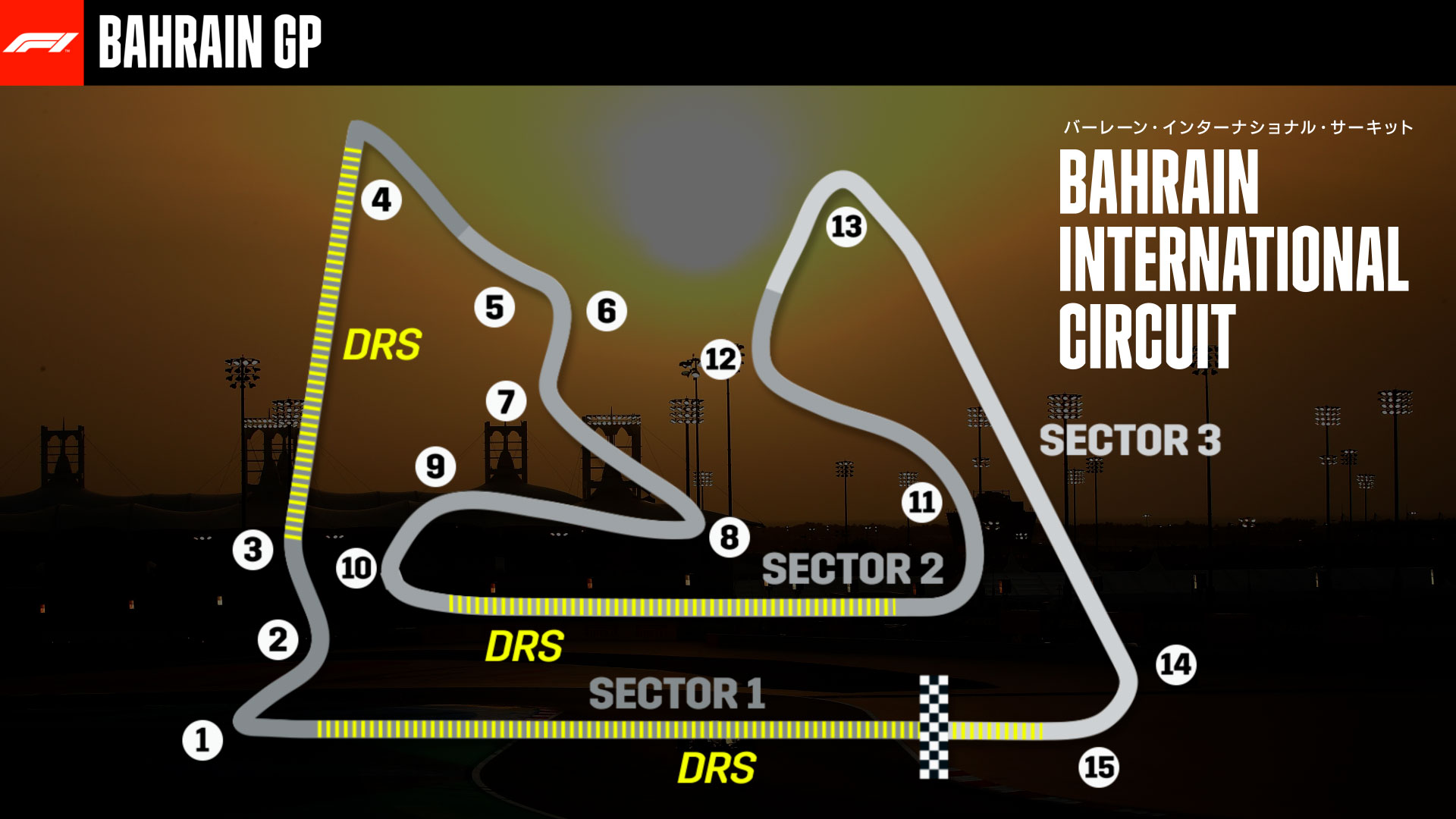 2020-11-26 15 Bahrain International Circuit