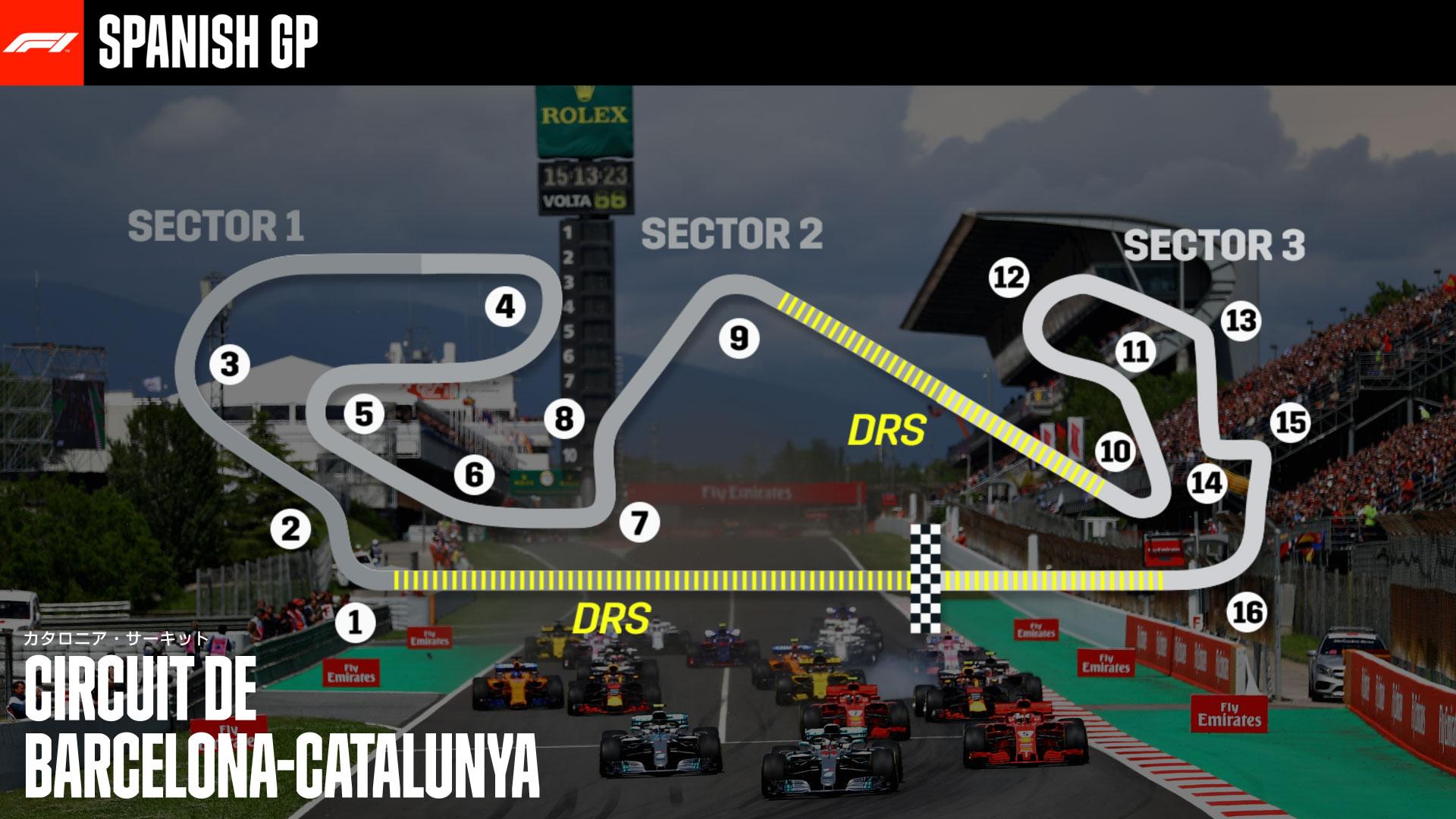 2020-07-27 Sapin Formula 1 F1 Course