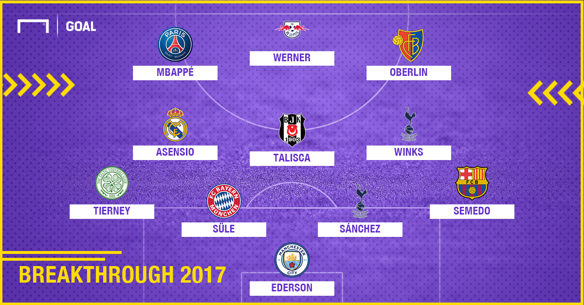 UCL breakthrough team of 2017
