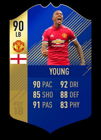 FIFA 18 Team of the Season Young