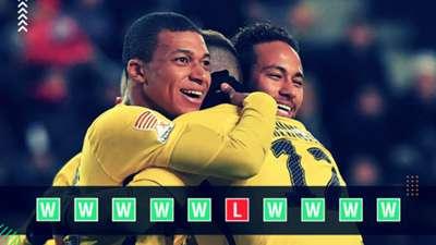 PSG Champions League power rankings