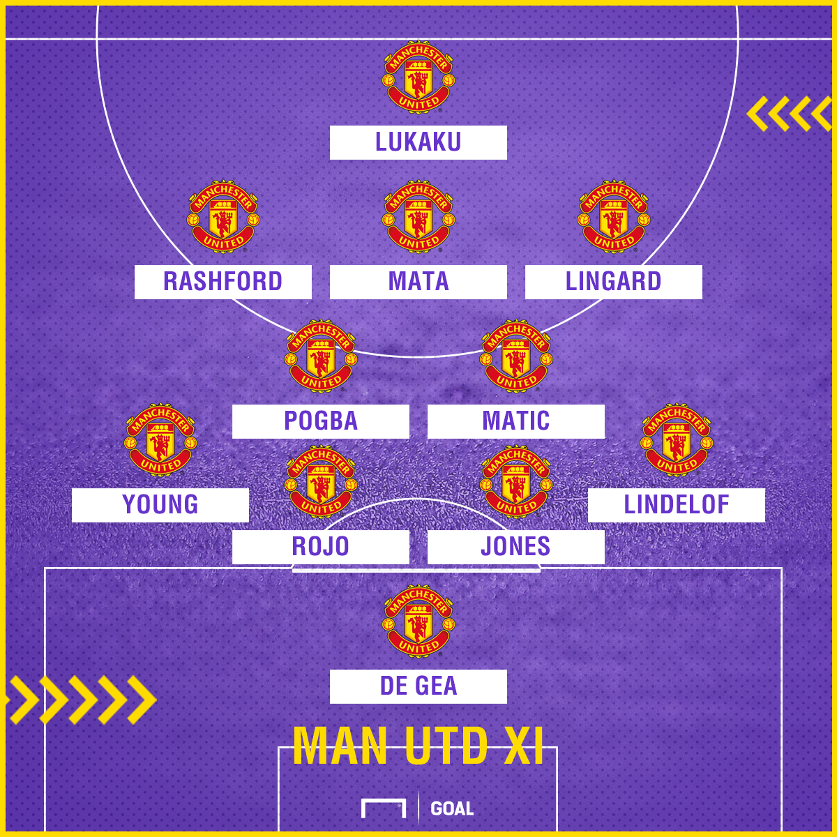 Manchester United Team News Injuries Suspensions And Line Up Vs Southampton Goal Com