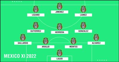 Mexico 2022 PS