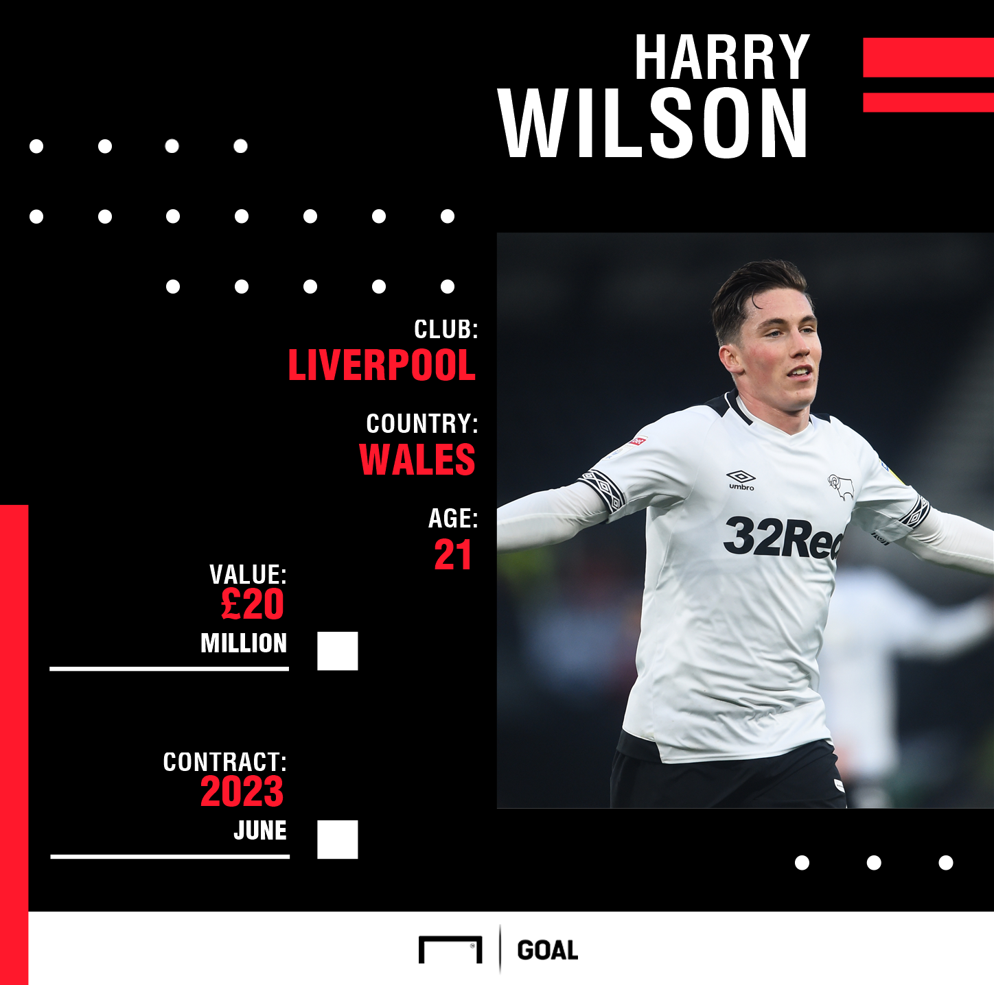 Harry Wilson Liverpool 2018/19