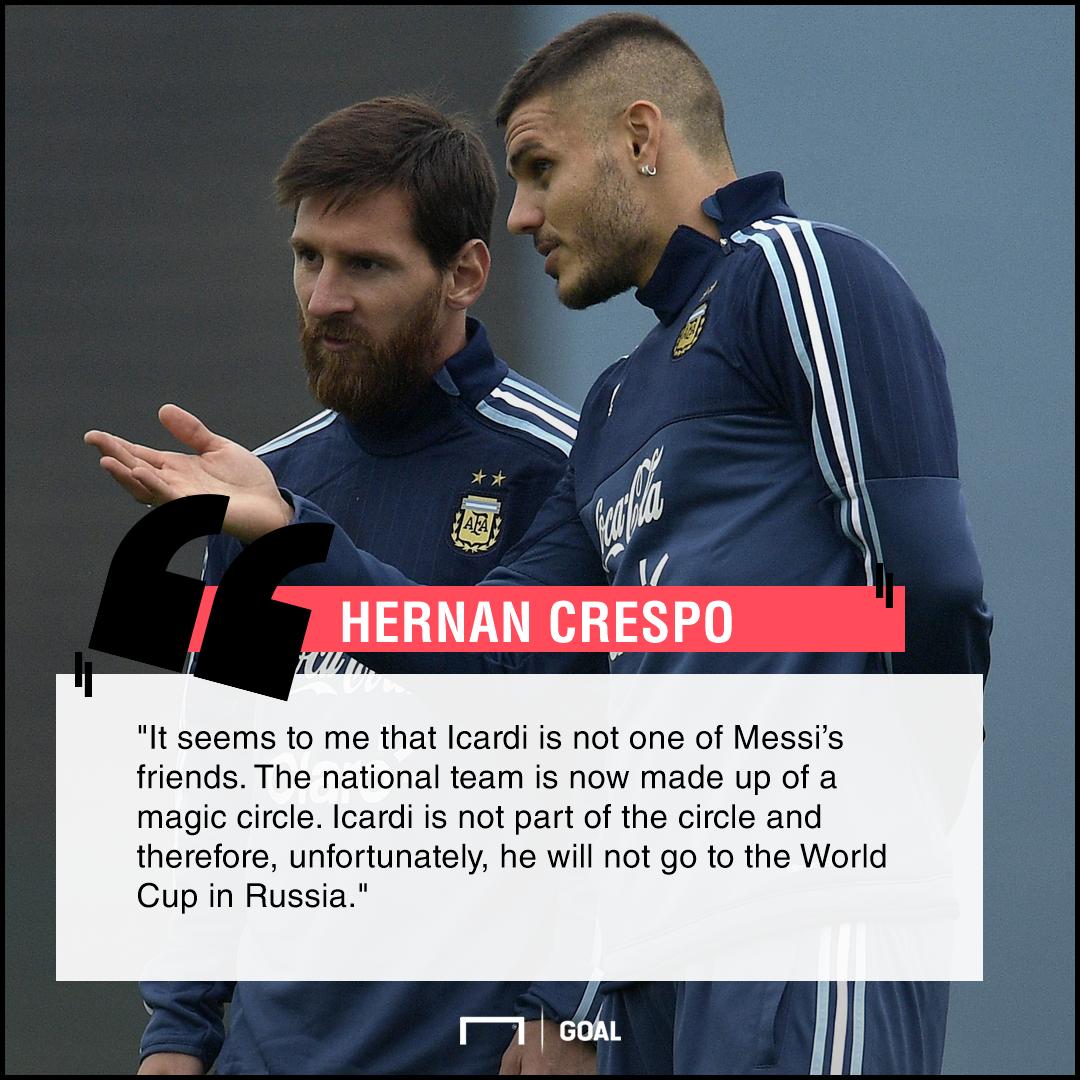 Mauro Icardi Lionel Messi magic circle Hernan Crespo