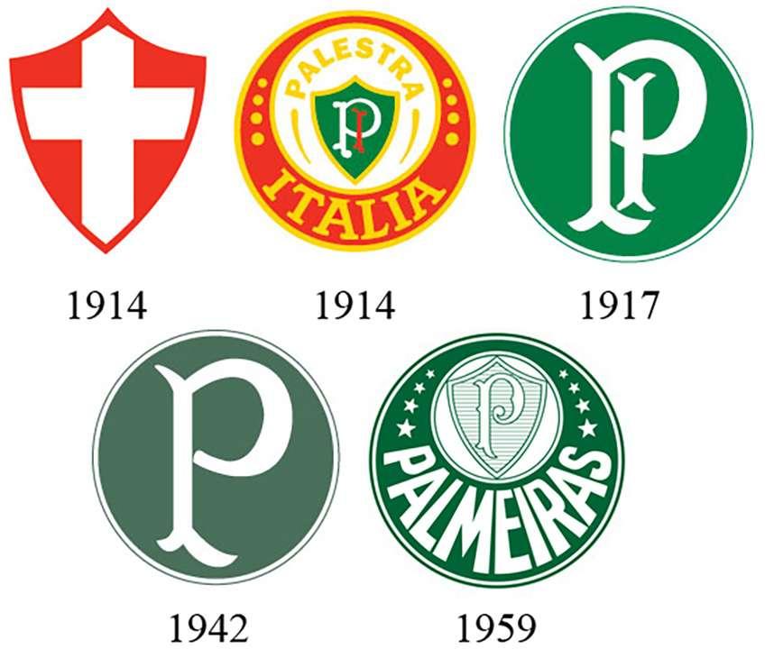 De Palestra Itália ao Palmeiras: a história por trás da 'revolução' | Goal.com