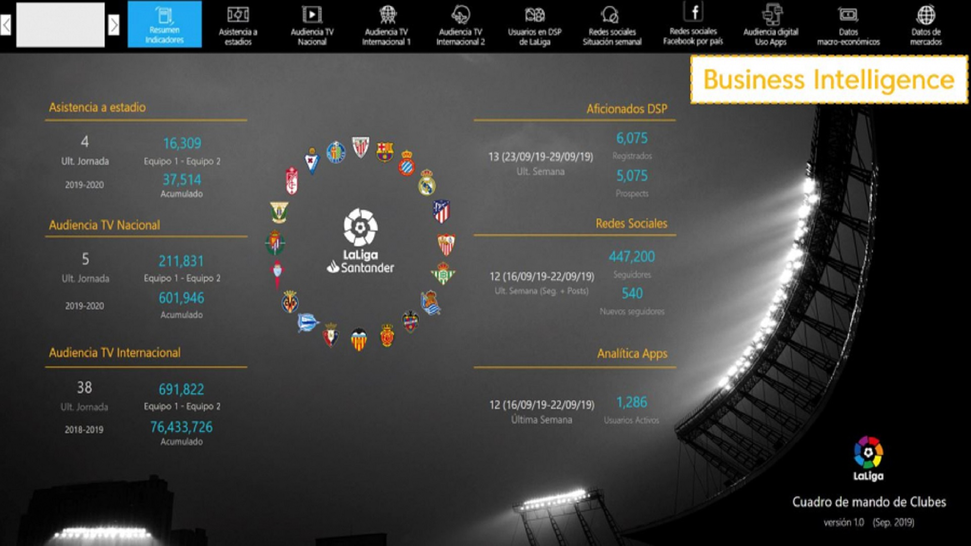 The data dashboards that help La Liga clubs evolve