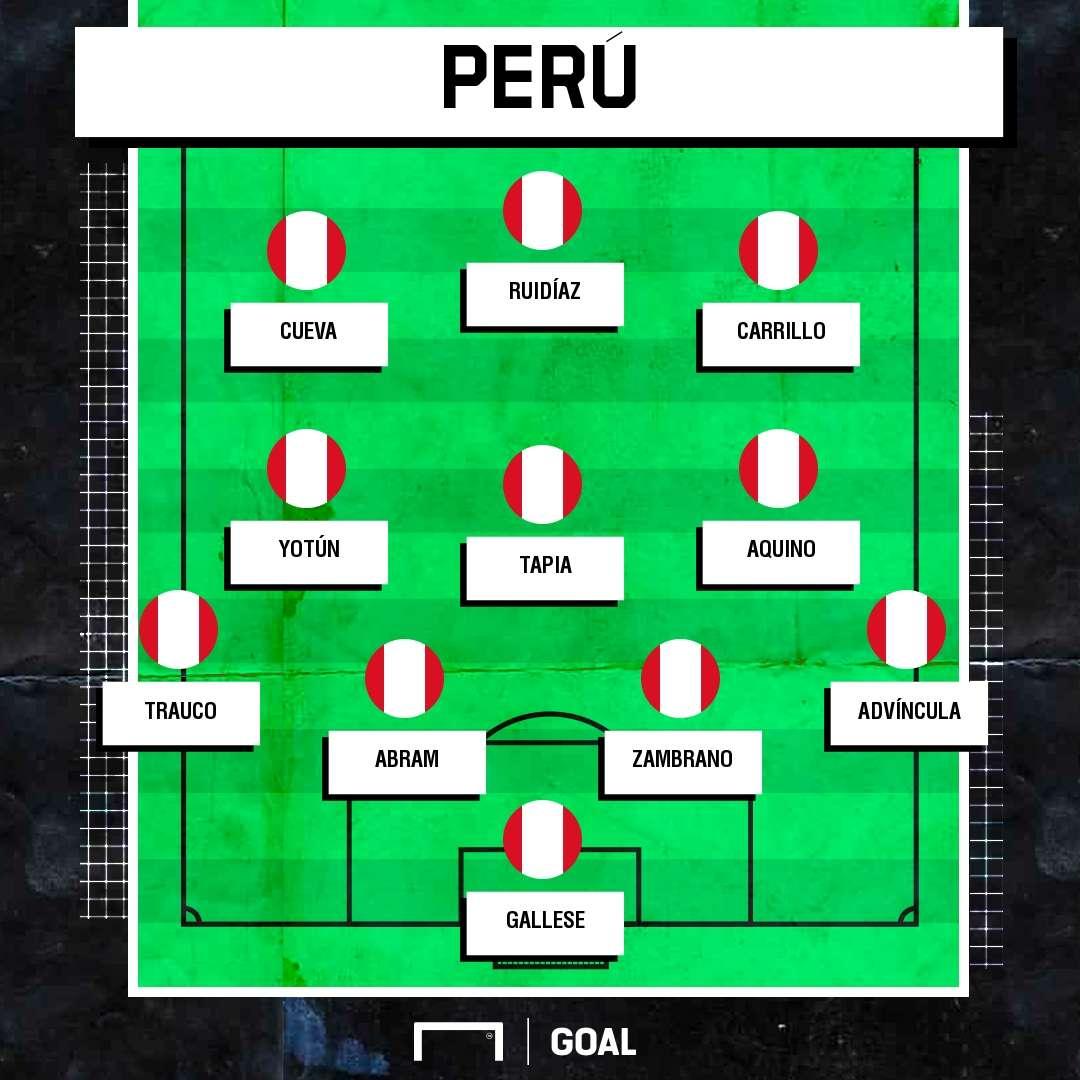 Convocados De La Seleccion De Peru Formacion Plantel Figura Dt Y Alineacion Goal Com