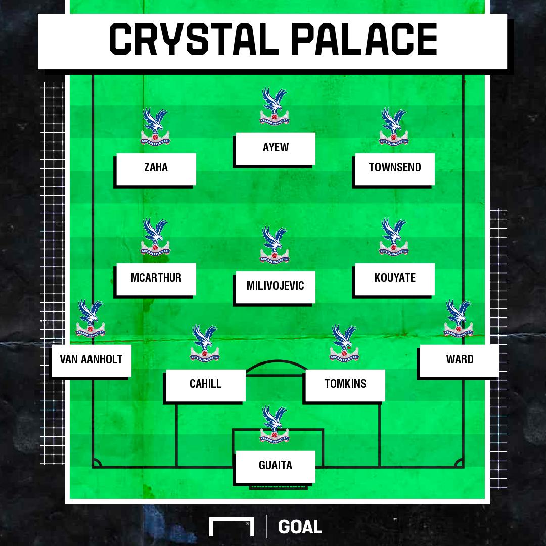 Crystal Palace Team News Fantasy Premier League