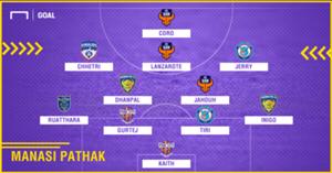 GFX Manasi Pathak ISL 4 Team of the Season