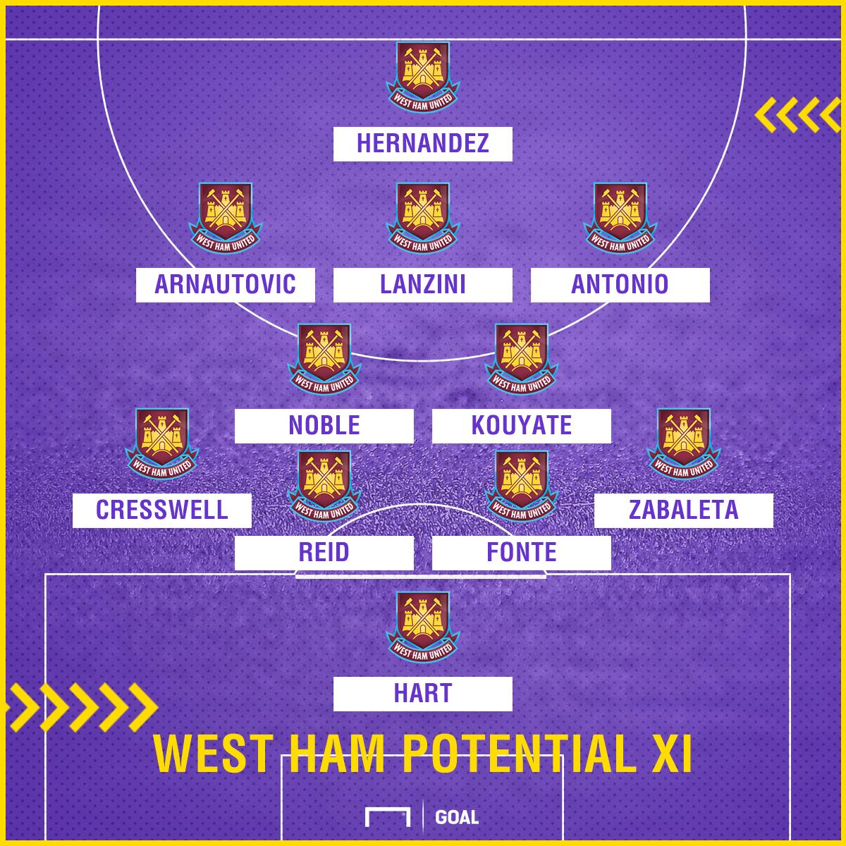 West Ham XI