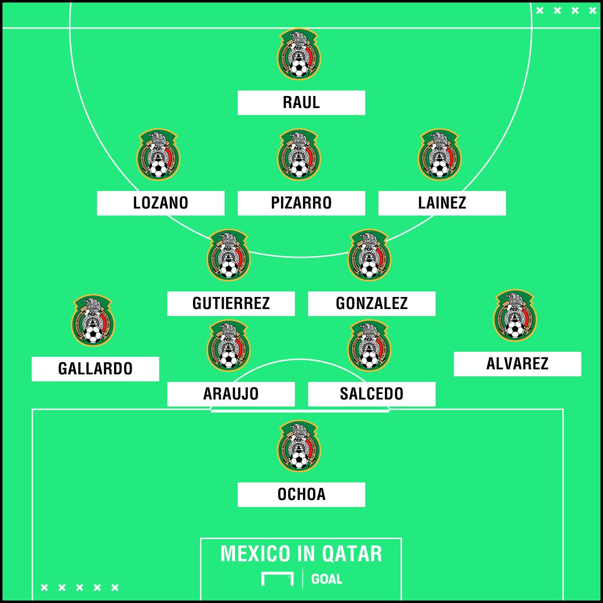 GFX Mex Qatar