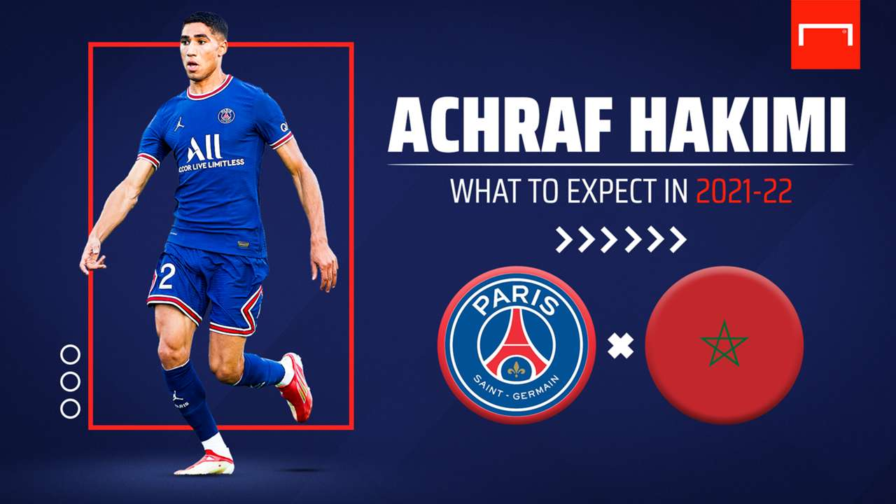 Achraf Hakimi: What to expect?