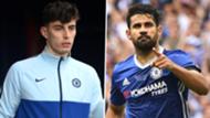 Diego Costa and Kai Havertz Chelsea