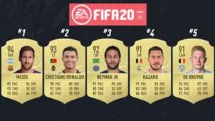 FIFA 20 player ratings slidelist composite