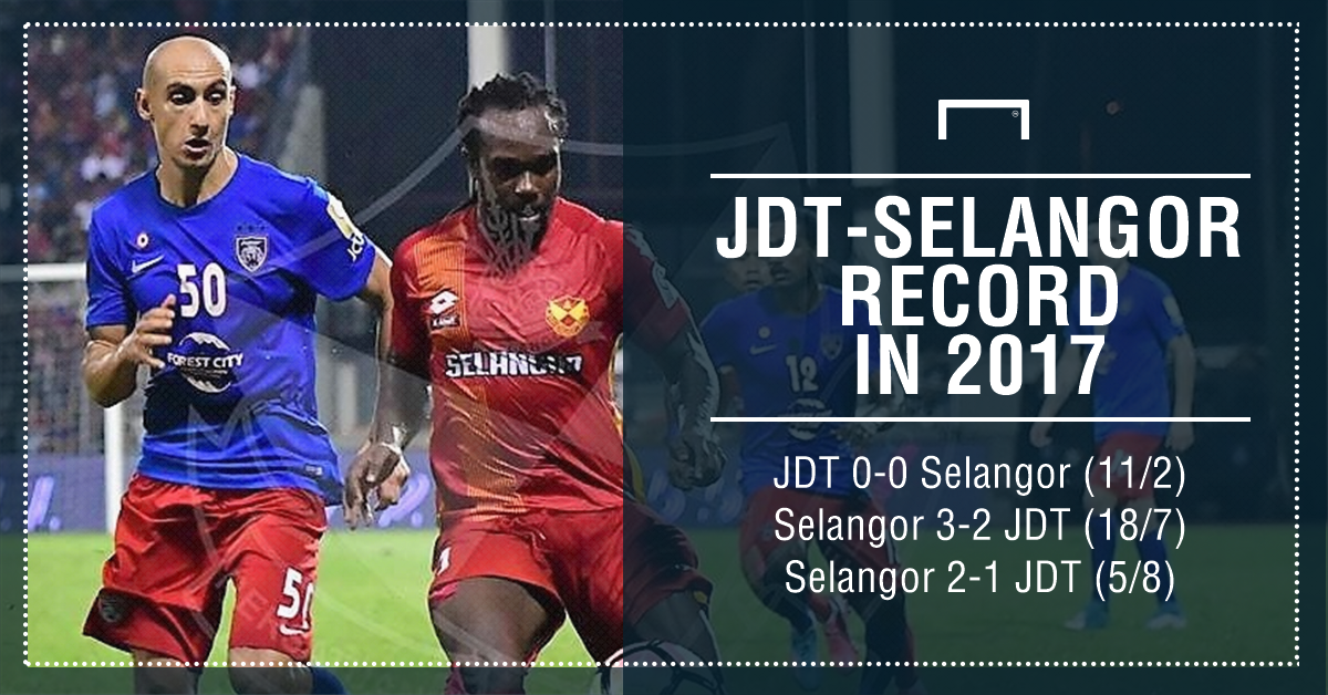 JDT-Selangor record 2017