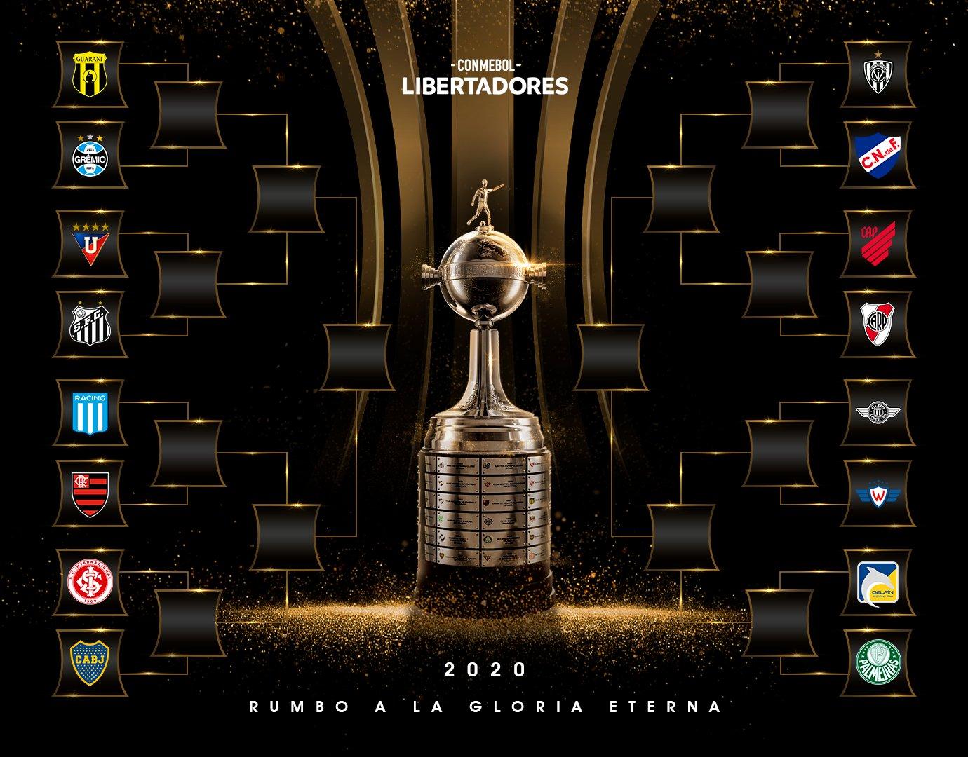 Cruces Copa Libertadores 2020
