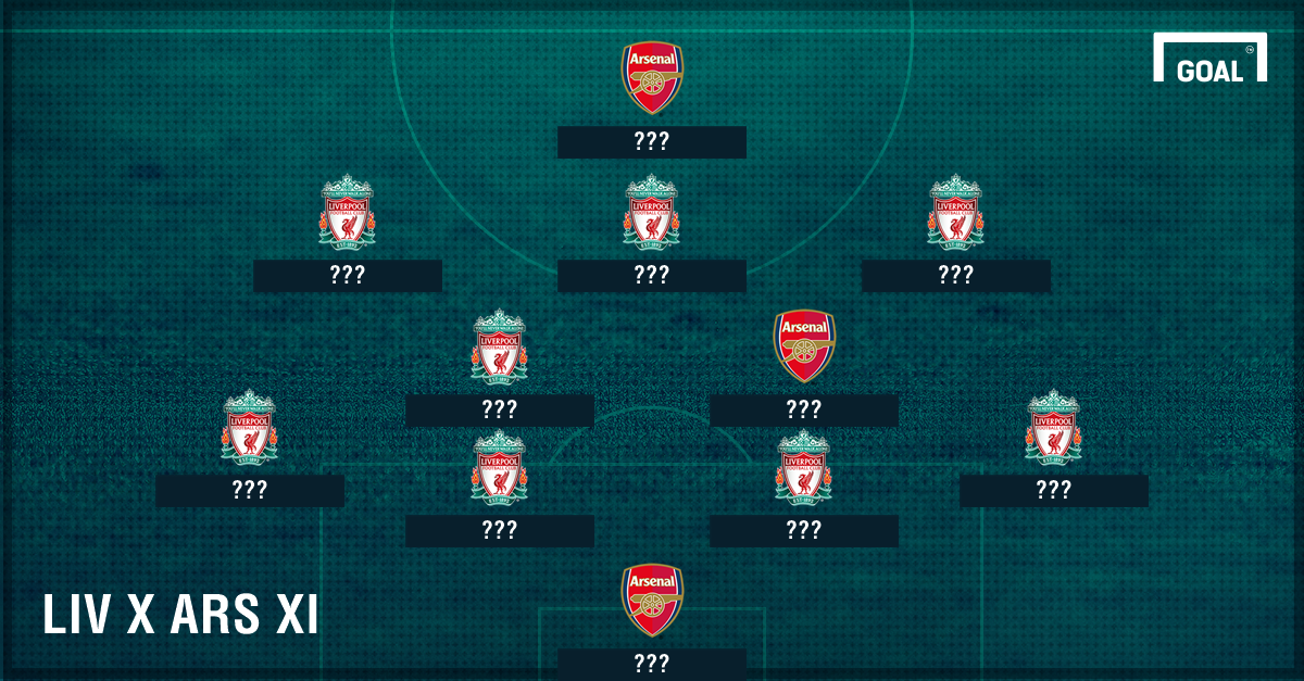 Liverpool vs Arsenal - combined XI - EPL 2019/20