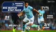 Sportpesa Manchester City Arsenal