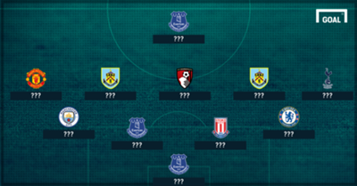 PL Worst Team of the Week