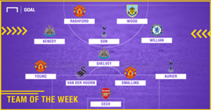 PL Team of the Week
