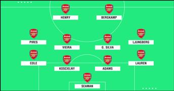 SLIDELIST: Wenger's Best XI