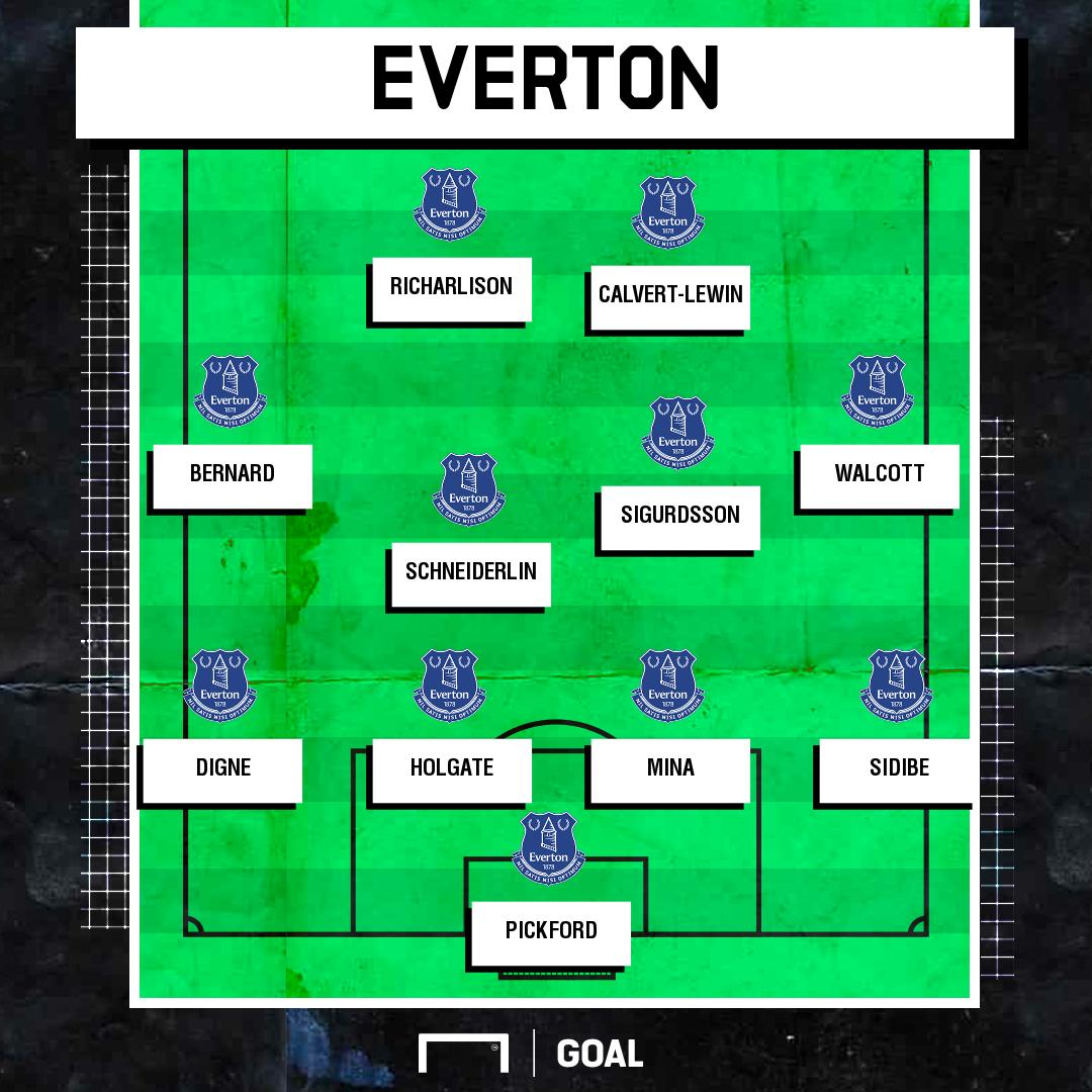Everton Team News Fantasy Premier League