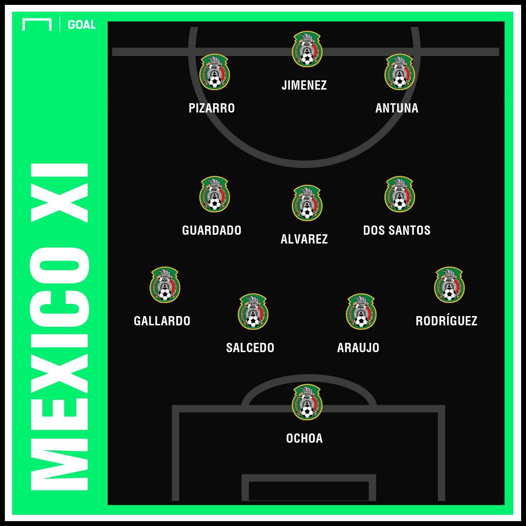 Mexico XI Costa Rica
