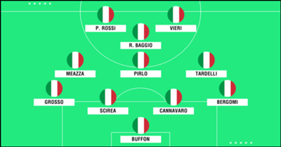 Italy World Cup mix 11