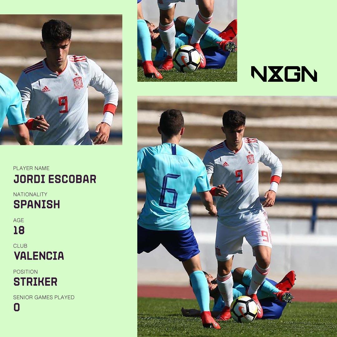 Jordi Escobar NxGn GFX