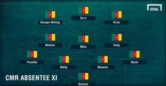 Cameroon Absentee XI