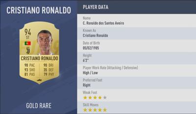 Cristiano Ronaldo | FIFA 19