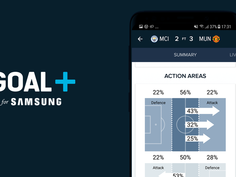 The Goal+ App is available on the brand new Samsung S9