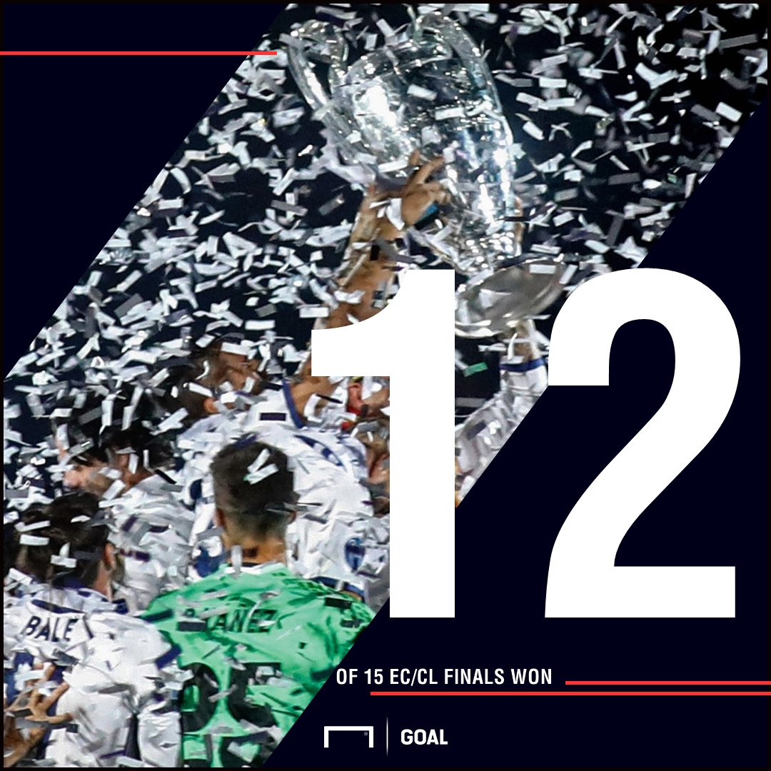 Real Madrid finals graphic