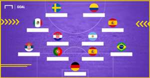 XI Ideal Ultimo Mundial Sin Nombres