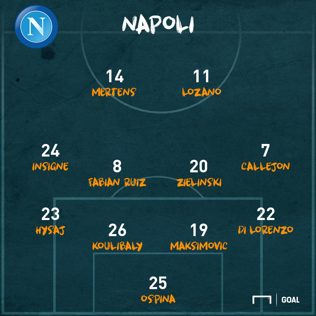 Napoli Genoa formazioni ufficiali