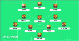 Barcelona Aufstellung