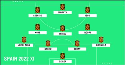 Spain 2022 XI PS