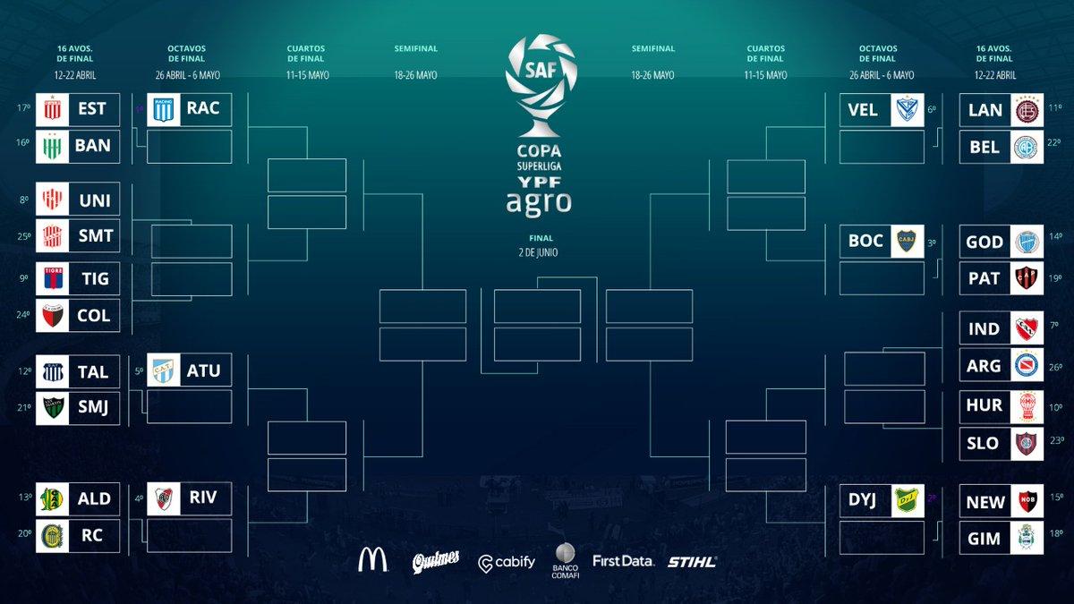 Copa Superliga 2019: cuadro, fechas, equipos, resultados ...