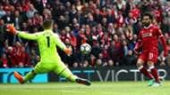 Mohamed Salah Jack Butland Liverpool Stoke City Premier League