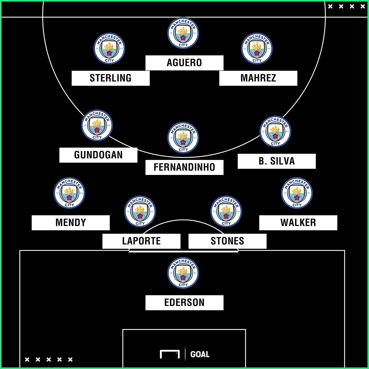 Man City Team News Injuries Suspensions And Line Up Vs Huddersfield Goal Com