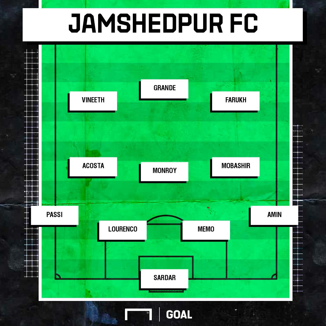 Jamshedpur FC possible XI