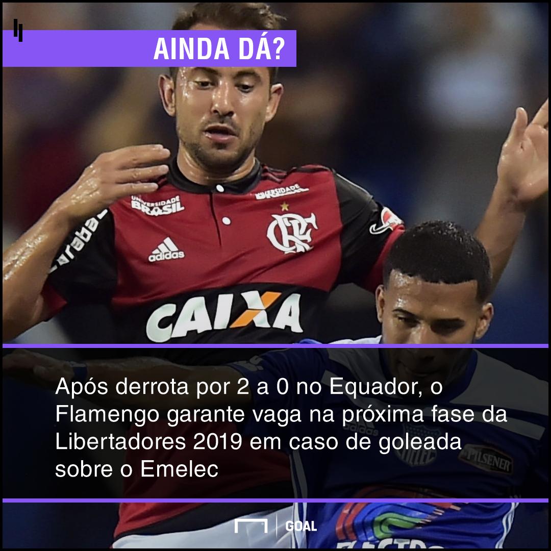 Aposte Em Flamengo X Emelec Quem Vence Pelas Oitavas Da