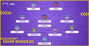 GFX Soham Mukherjee ISL 4 Team of the Season