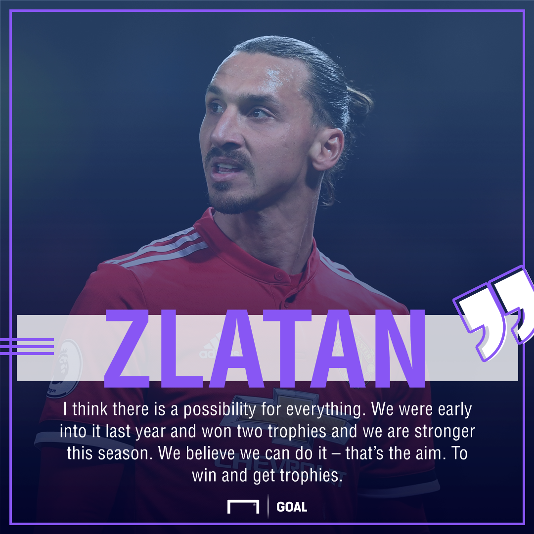 Zlatan Ibrahimovic Manchester United trophy target
