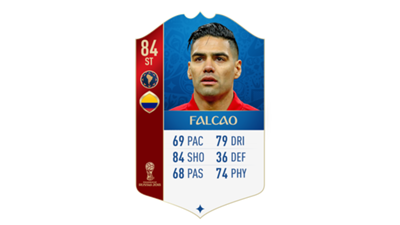 FIFA 18 World Cup CONMEBOL Ratings Falcao