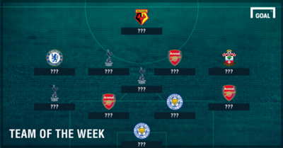 Premier League Team of the Week 06042017