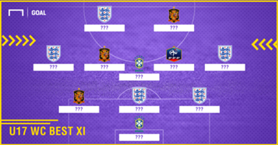 U17 World Cup 2017 Best XI